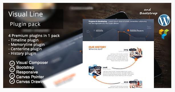 WordPress memory line plugin
