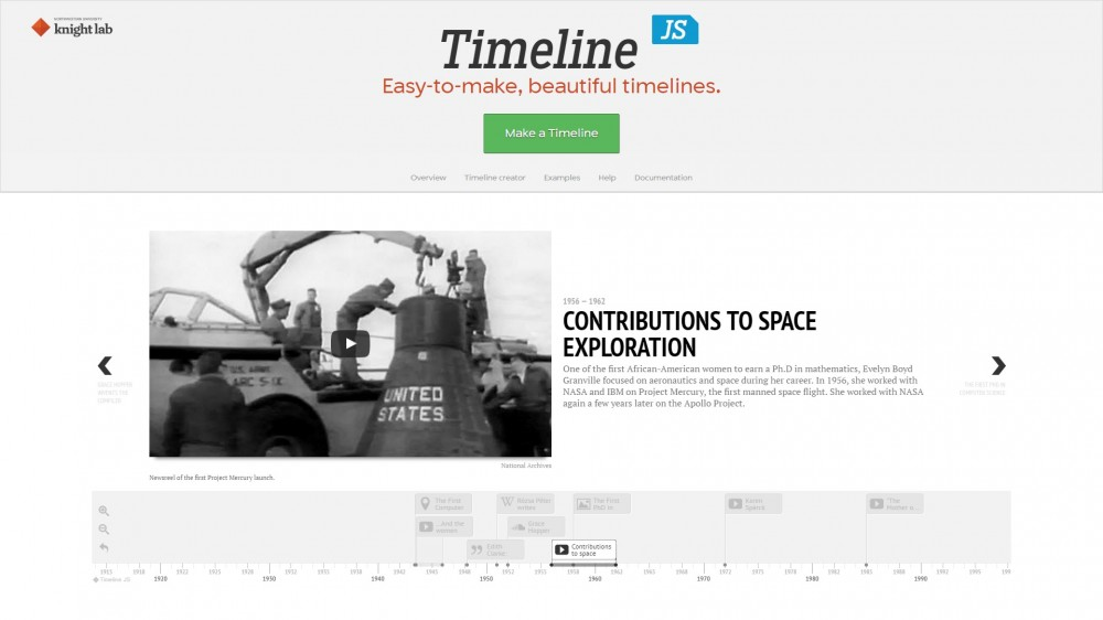 WordPress Step timeline plugin
