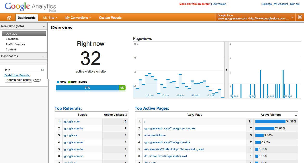 Real-Time Reporting, Google Analytics Tricks