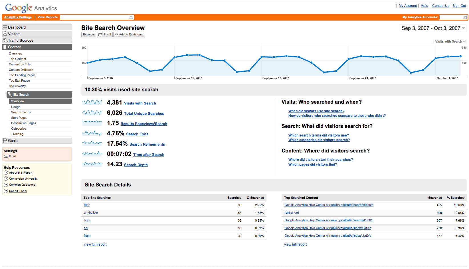 Enable Website Search