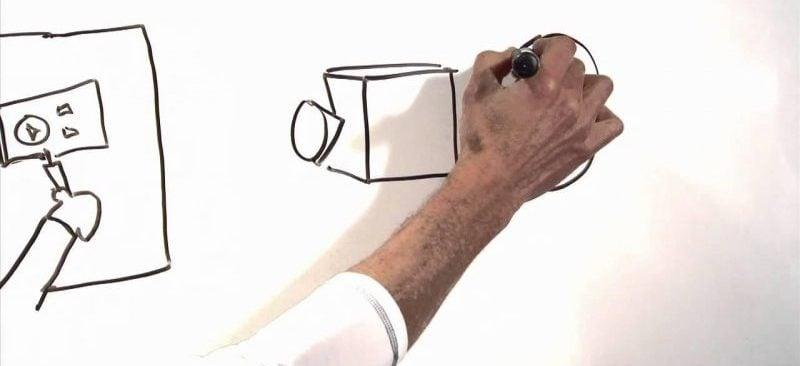 white board animation e1557169358133