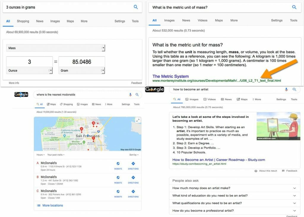 Featured Snippets SERP ranking tools