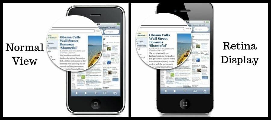 Retina Ready Display, Retina ready WordPress Website