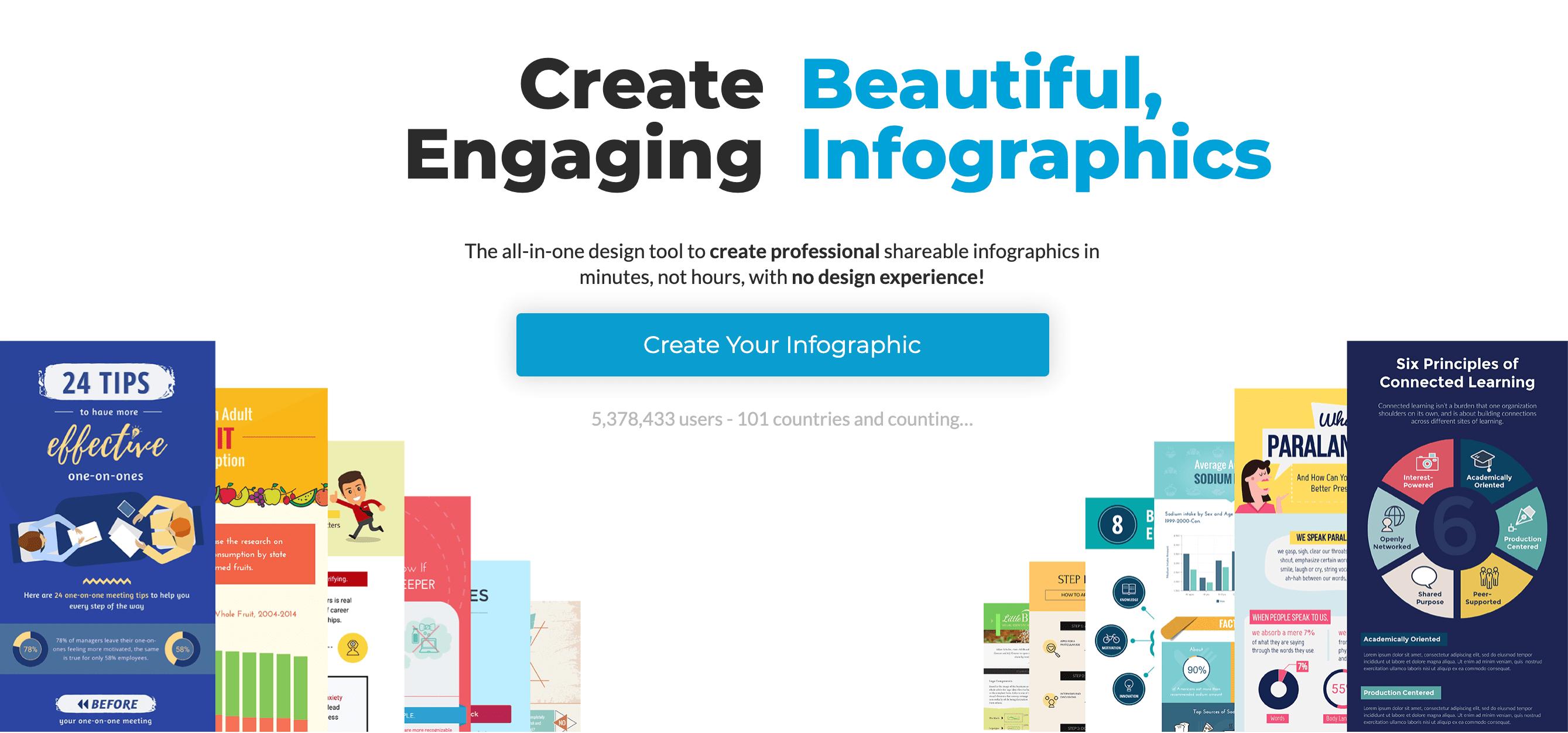 infografic tool