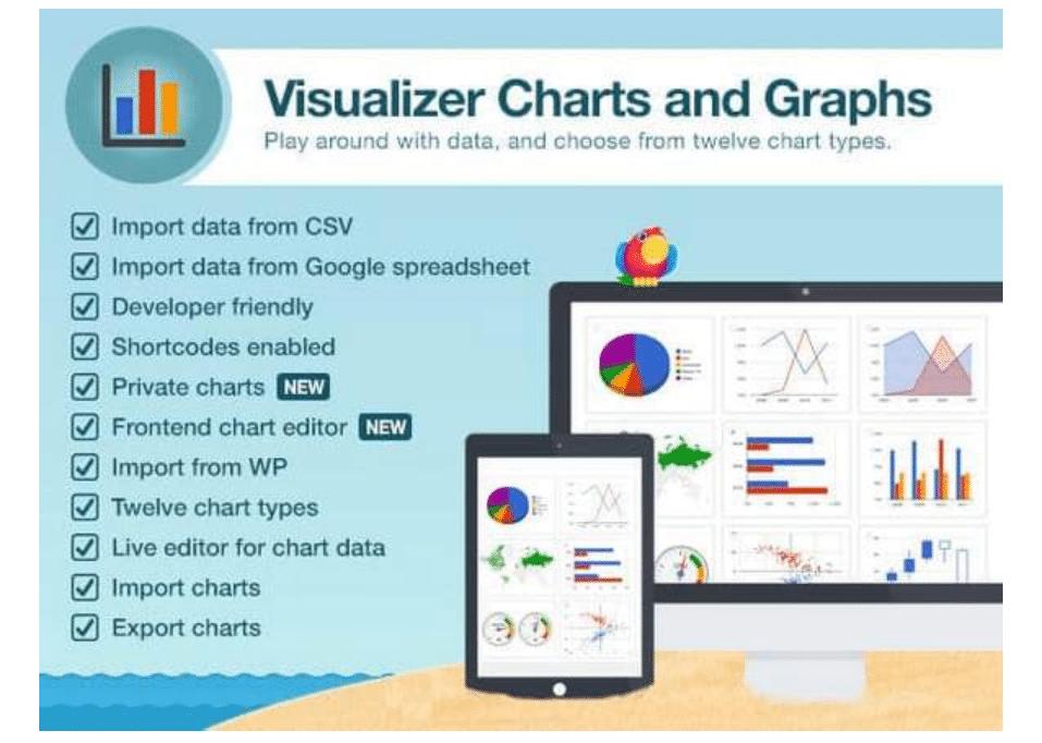 Visualizer Pro