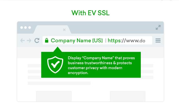best private SSL