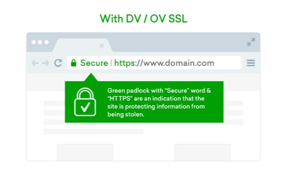 private ssl