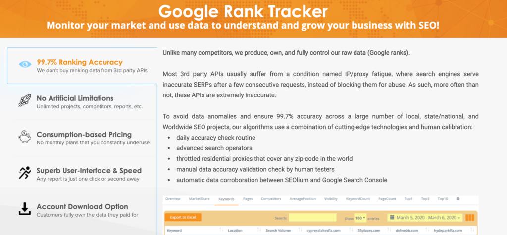 Best Website Ranking Tool