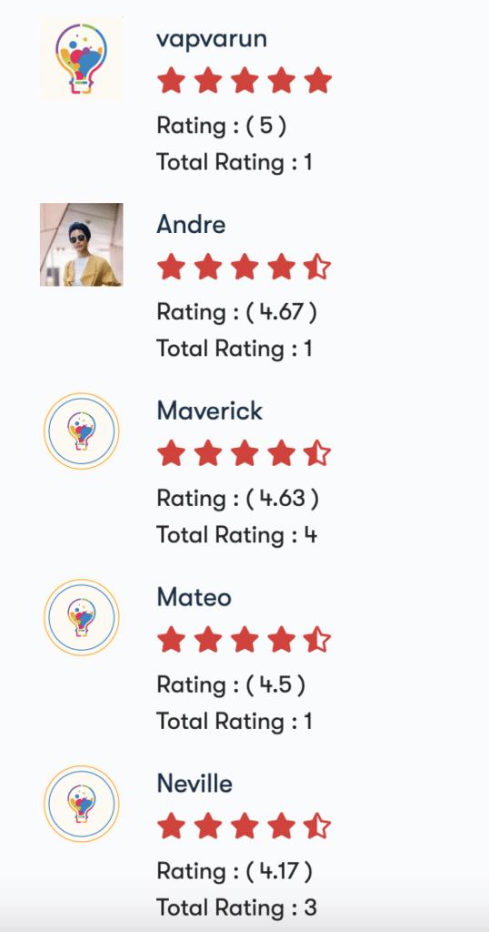 BuddyBoss member review list