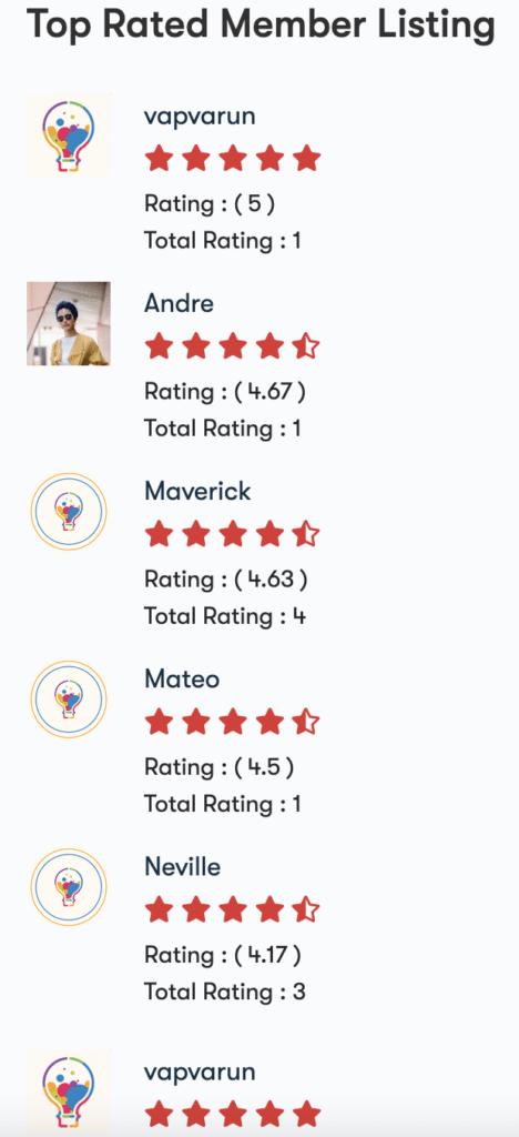 BuddyBoss member star rating - Wbcom Designs