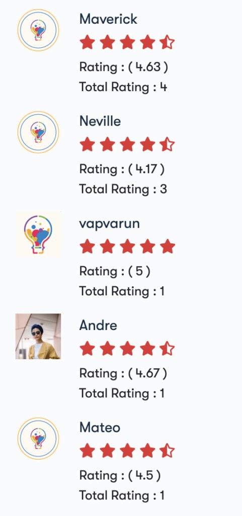 buddyboss top reviews member 1 - Wbcom Designs