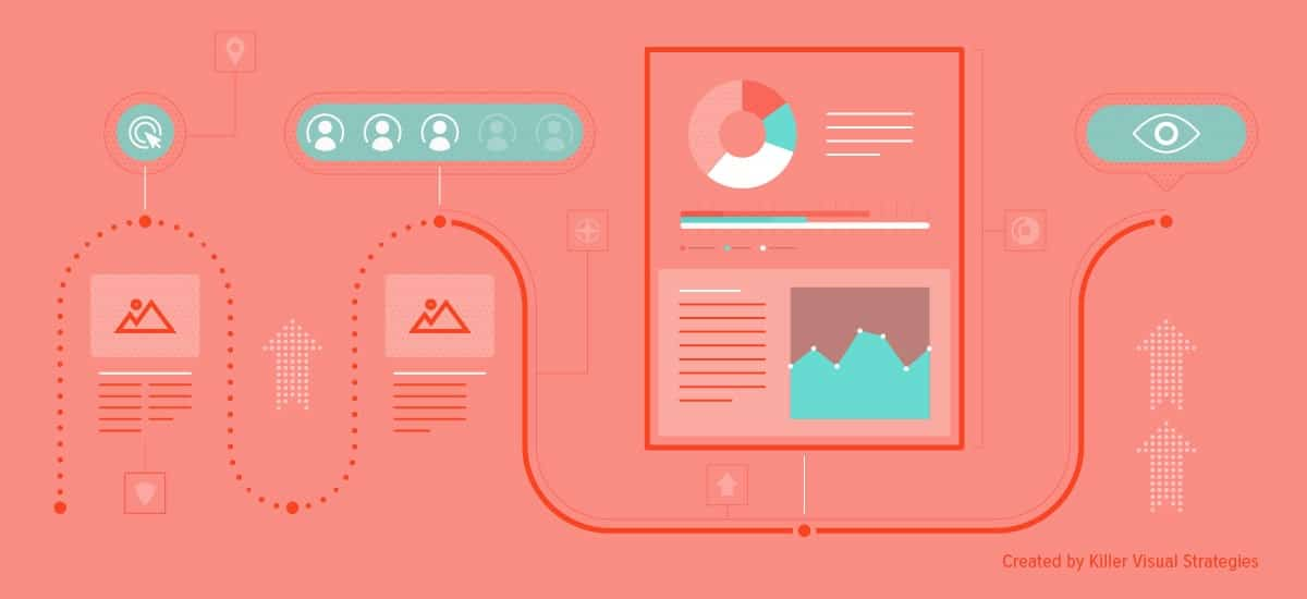 Using Infographics In Content Marketing